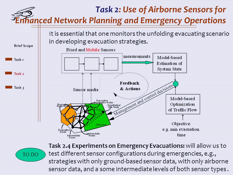 Task 2: Use of Airborne Sensors for Enhanced Network Planning and Emergency Operations It is essential that one monitors the unfolding evacuating scenario in developing evacuation strategies.