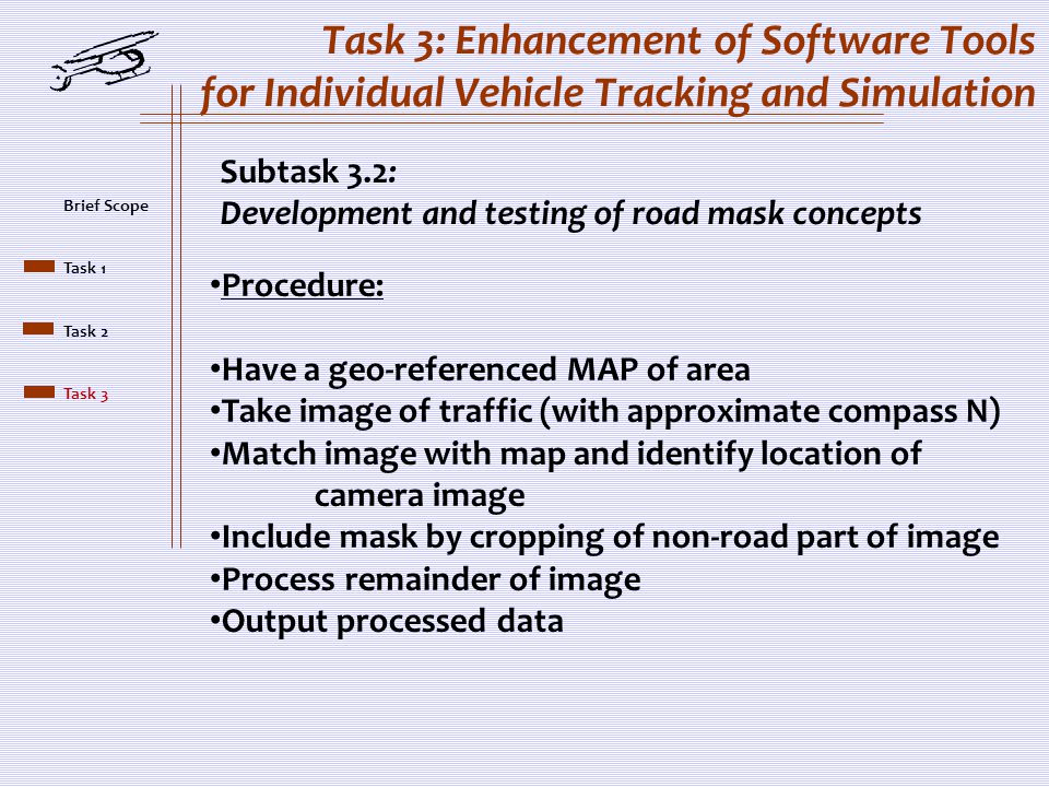Task 3: Enhancement of Software Tools for Individual Vehicle Tracking and Simulation Subtask 3.2: Development and testing of road mask concepts Brief Scope Task 1 Task 2 Task 3 Procedure: Have a geo-referenced MAP of area Take image of traffic (with approximate compass N) Match image with map and identify location of camera image Include mask by cropping of non-road part of image Process remainder of image Output processed data