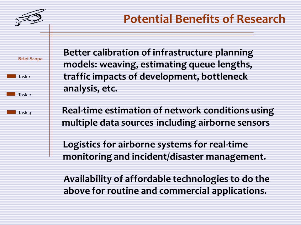 Potential Benefits of Research Availability of affordable technologies to do the above for routine and commercial applications.