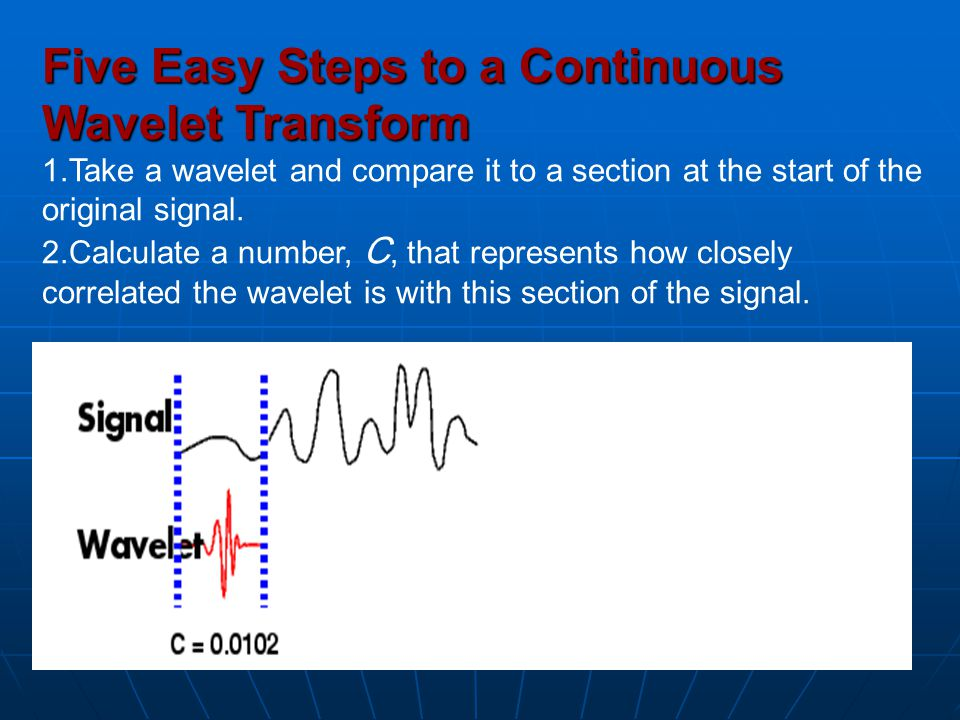 Five Easy Steps to a Continuous Wavelet Transform 1.Take a wavelet and compare it to a section at the start of the original signal.