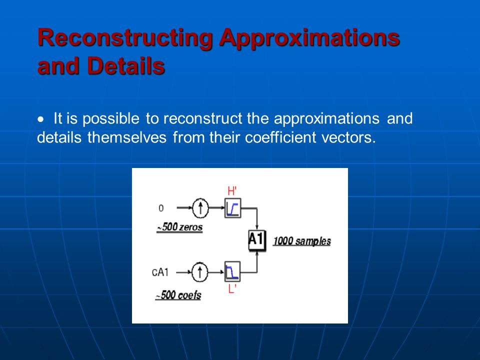 Reconstructing Approximations and Details  It is possible to reconstruct the approximations and details themselves from their coefficient vectors.