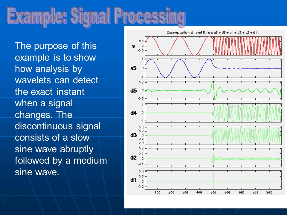 The purpose of this example is to show how analysis by wavelets can detect the exact instant when a signal changes. The discontinuous signal consists