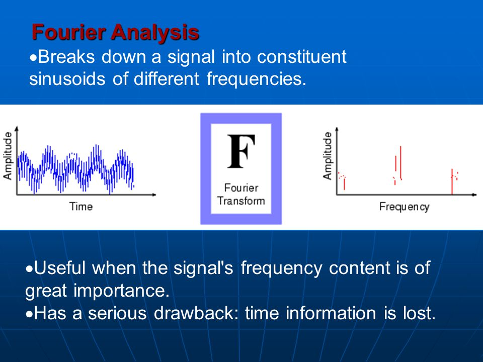 Fourier Analysis  Breaks down a signal into constituent sinusoids of different frequencies.