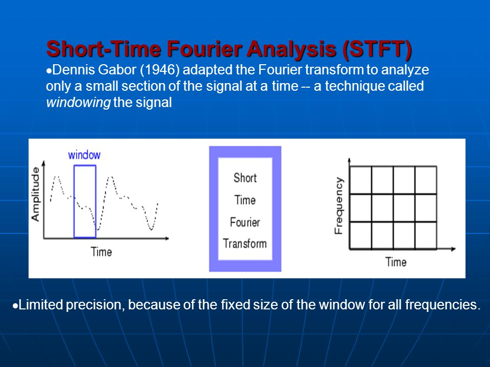Short-Time Fourier Analysis (STFT)  Dennis Gabor (1946) adapted the Fourier transform to analyze only a small section of the signal at a time -- a te