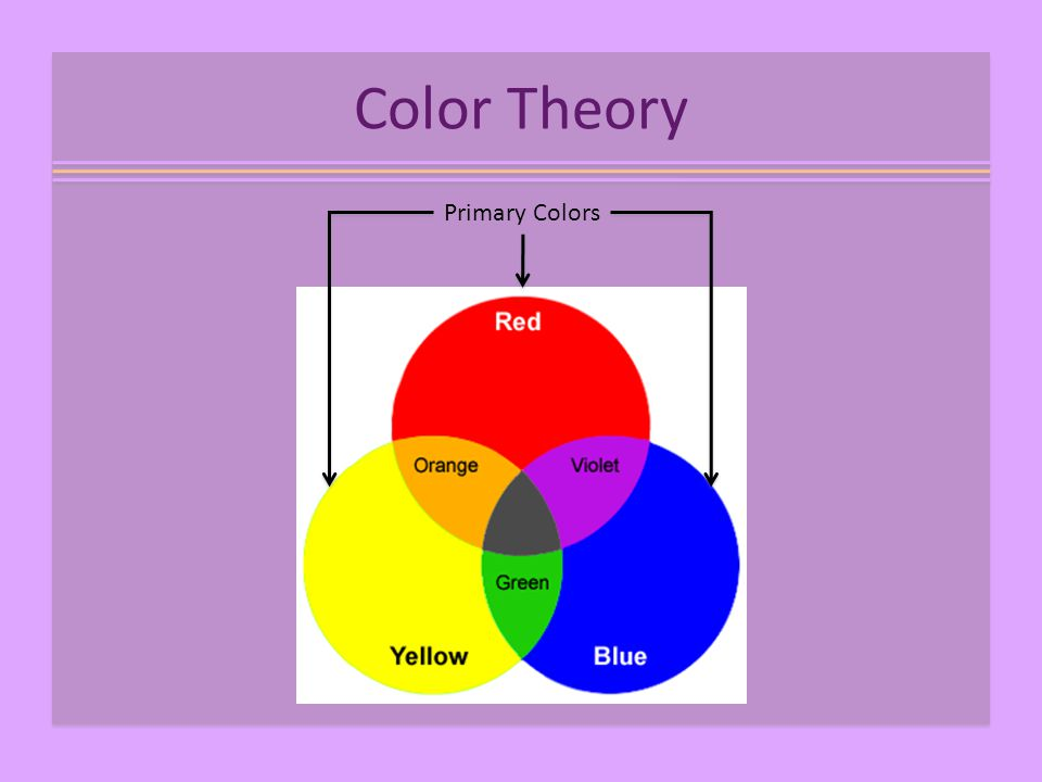 Color Theory Primary Colors