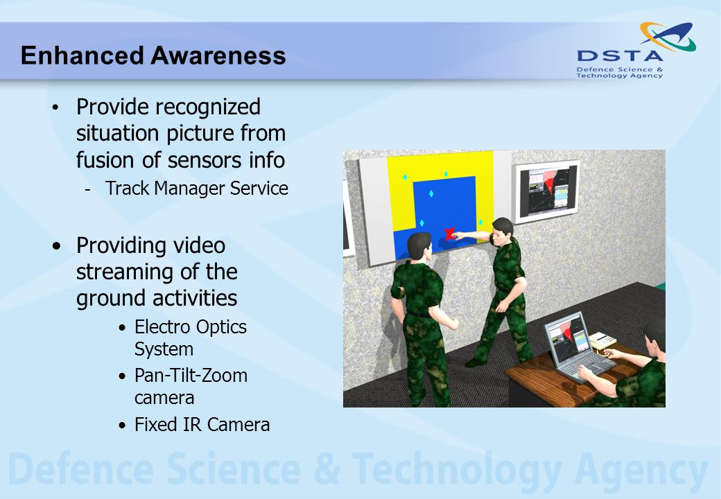 Enhanced Awareness Provide recognized situation picture from fusion of sensors info - Track Manager Service Providing video streaming of the ground activities Electro Optics System Pan-Tilt-Zoom camera Fixed IR Camera