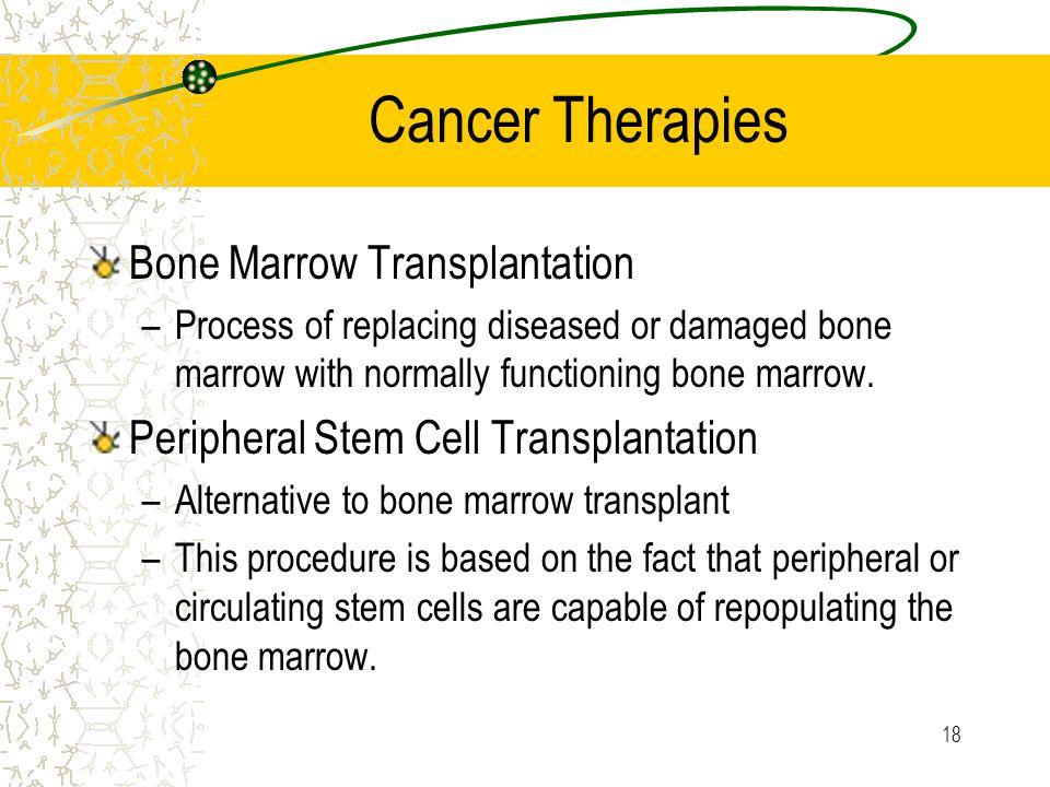 18 Cancer Therapies Bone Marrow Transplantation –Process of replacing diseased or damaged bone marrow with normally functioning bone marrow.