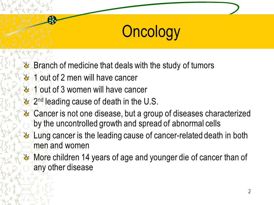 23 Advanced Cancer Terminal Prognosis –Most patients with advanced cancer know they are dying.