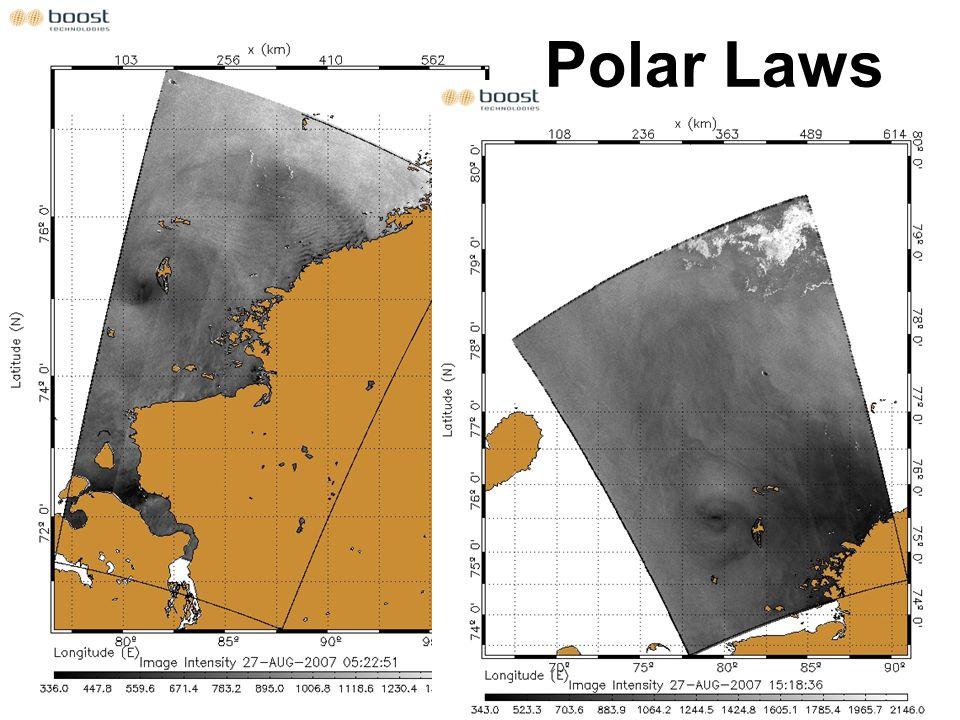 Polar Laws