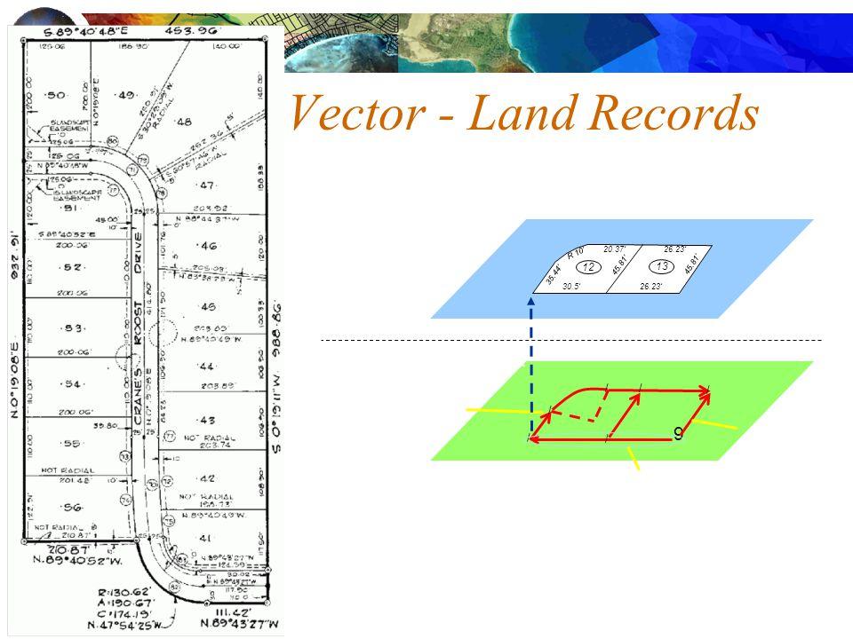 Vector - Land Records GIS Survey 9 / / // / / 30.5'26.23' 20.37'26.23' 45.81' 35.44' R 10' 12 13 Survey point Computation Link Surveyed feature
