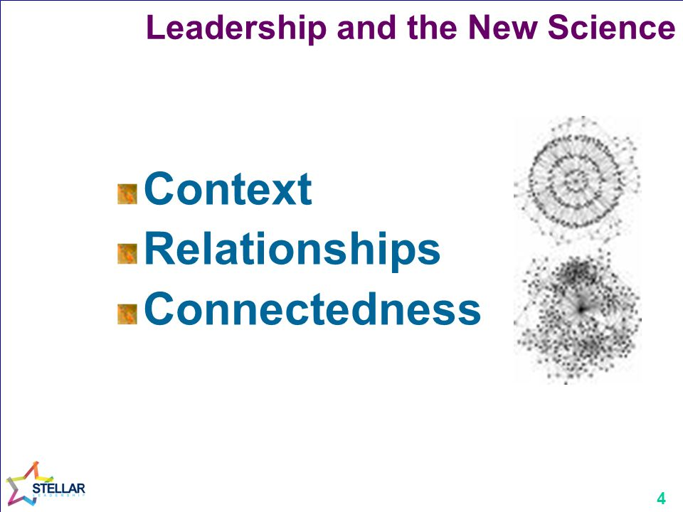 4 Leadership and the New Science Context Relationships Connectedness