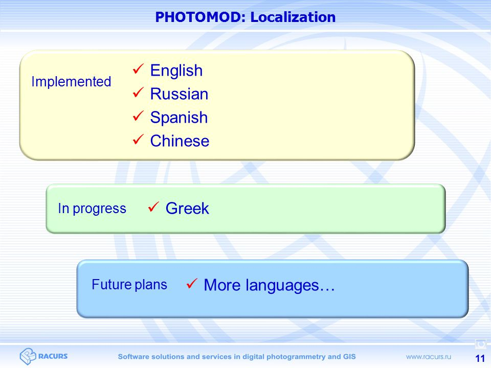 PHOTOMOD: Localization 11 Implemented In progress Greek Future plans English Russian Spanish Chinese More languages…