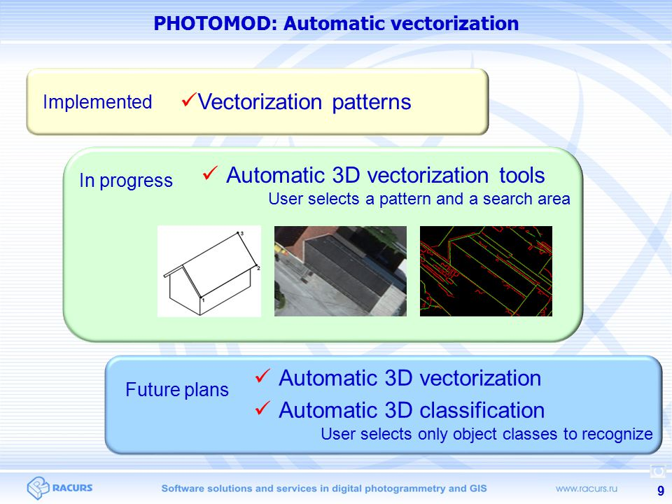9 PHOTOMOD: Automatic vectorization Implemented Vectorization patterns In progress Automatic 3D vectorization tools User selects a pattern and a search area Future plans Automatic 3D vectorization Automatic 3D classification User selects only object classes to recognize