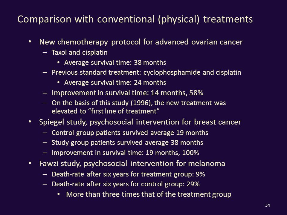 Comparison with conventional (physical) treatments New chemotherapy protocol for advanced ovarian cancer – Taxol and cisplatin Average survival time: 38 months – Previous standard treatment: cyclophosphamide and cisplatin Average survival time: 24 months – Improvement in survival time: 14 months, 58% – On the basis of this study (1996), the new treatment was elevated to first line of treatment Spiegel study, psychosocial intervention for breast cancer – Control group patients survived average 19 months – Study group patients survived average 38 months – Improvement in survival time: 19 months, 100% Fawzi study, psychosocial intervention for melanoma – Death-rate after six years for treatment group: 9% – Death-rate after six years for control group: 29% More than three times that of the treatment group 34