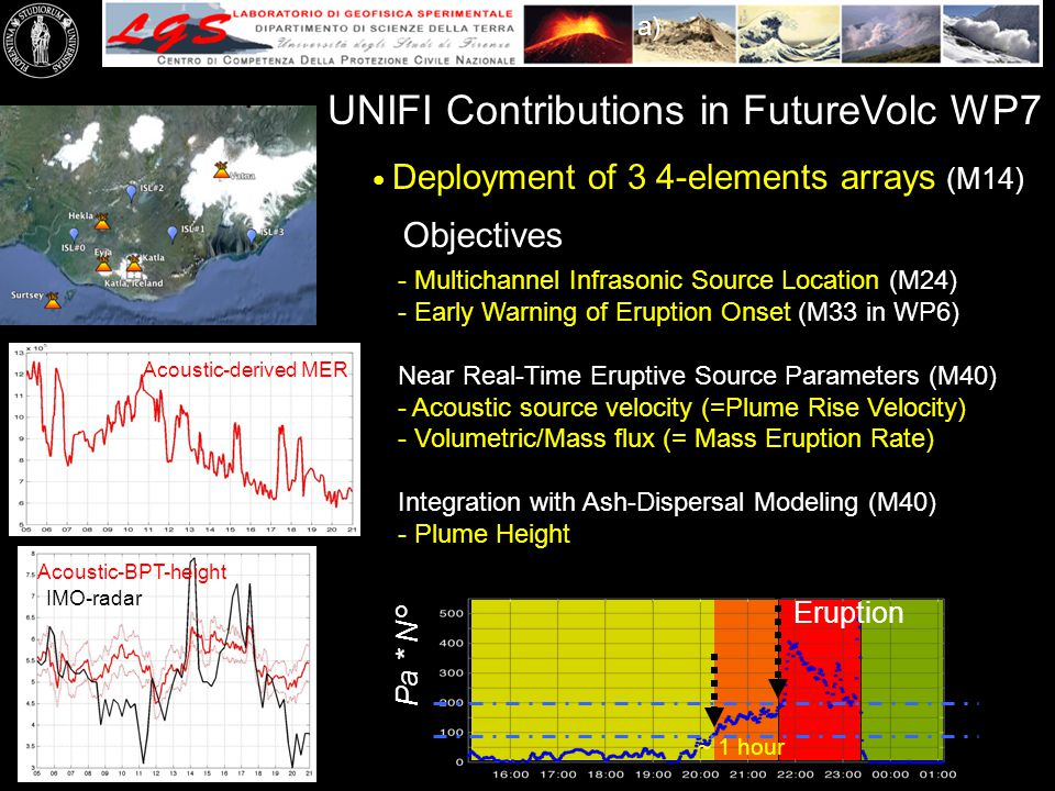 UNIFI Contributions in FutureVolc WP7 B a) Deployment of 3 4-elements arrays (M14) - Multichannel Infrasonic Source Location (M24) - Early Warning of Eruption Onset (M33 in WP6) Near Real-Time Eruptive Source Parameters (M40) - Acoustic source velocity (=Plume Rise Velocity) - Volumetric/Mass flux (= Mass Eruption Rate) Integration with Ash-Dispersal Modeling (M40) - Plume Height Objectives ~ 1 hour Pa * N° Eruption IMO-radar Acoustic-BPT-height Acoustic-derived MER