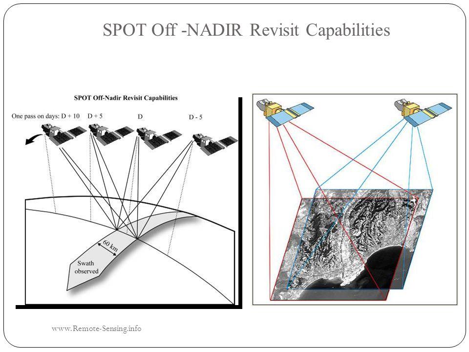 SPOT Off -NADIR Revisit Capabilities www.Remote-Sensing.info