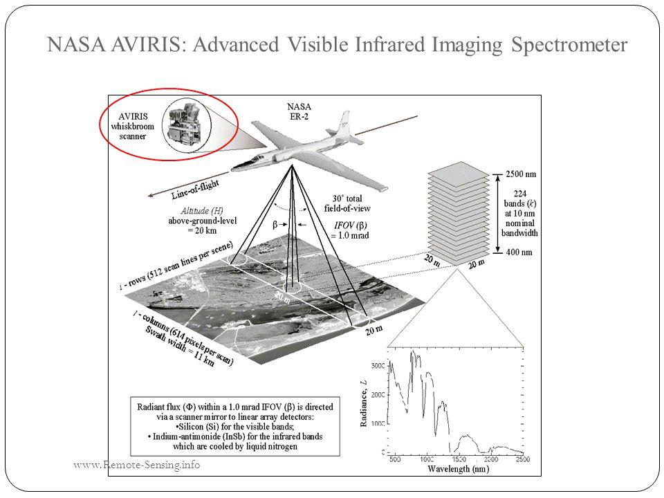 NASA AVIRIS: Advanced Visible Infrared Imaging Spectrometer www.Remote-Sensing.info