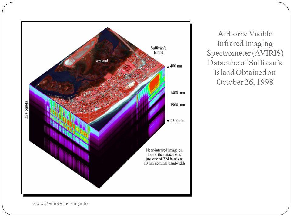 Airborne Visible Infrared Imaging Spectrometer (AVIRIS) Datacube of Sullivan's Island Obtained on October 26, 1998 www.Remote-Sensing.info