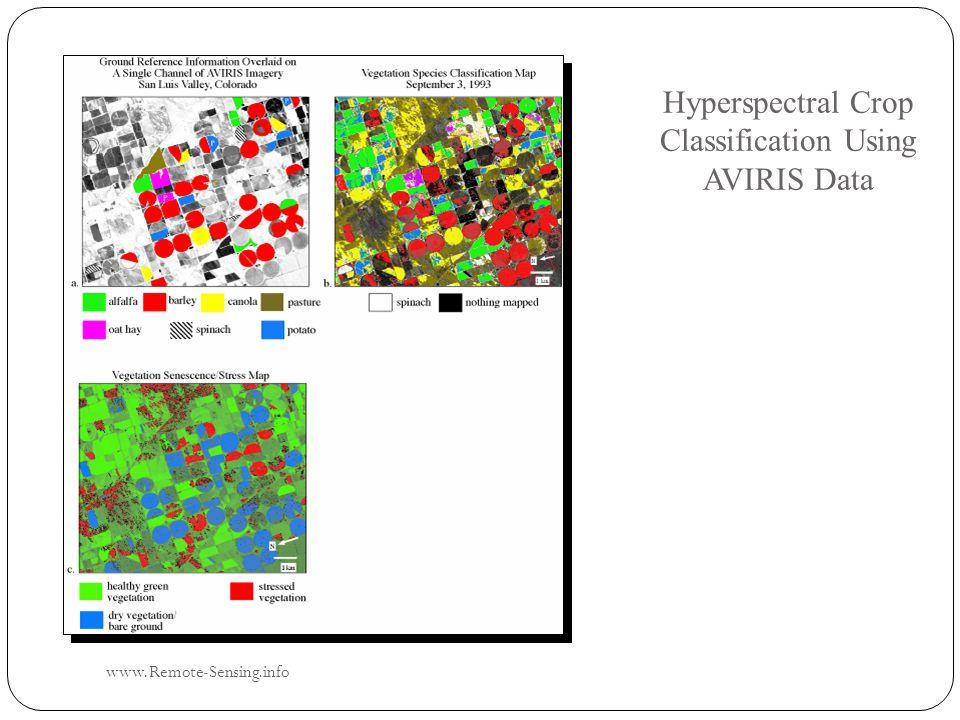 Hyperspectral Crop Classification Using AVIRIS Data www.Remote-Sensing.info