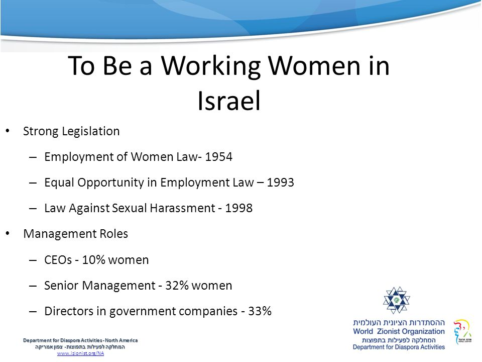 To Be a Working Women in Israel Strong Legislation – Employment of Women Law- 1954 – Equal Opportunity in Employment Law – 1993 – Law Against Sexual Harassment - 1998 Management Roles – CEOs - 10% women – Senior Management - 32% women – Directors in government companies - 33% Department for Diaspora Activities -North America המחלקה לפעילות בתפוצות - צפון אמריקה www.izionist.org/NA