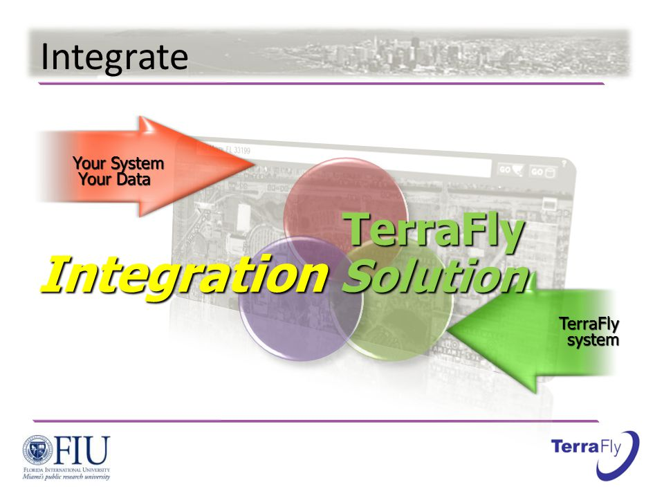 Integrate Your System Your System Your Data Your Data TerraFly system TerraFly Integration Solution
