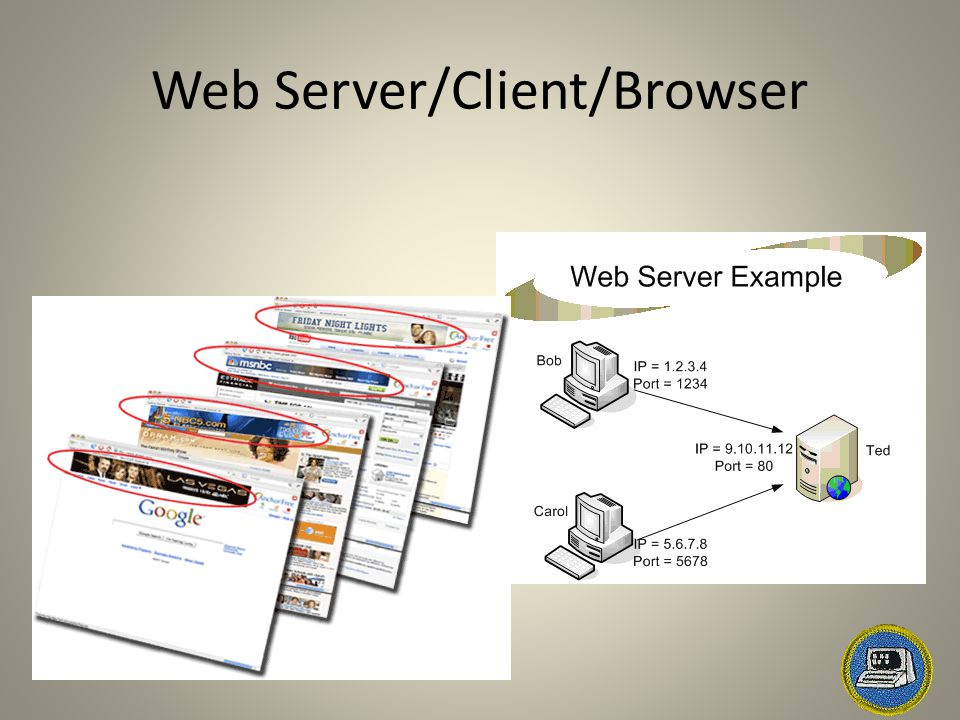 Web Server/Client/Browser