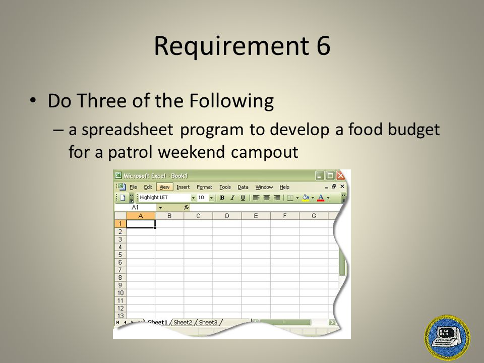 Requirement 6 Do Three of the Following – a spreadsheet program to develop a food budget for a patrol weekend campout