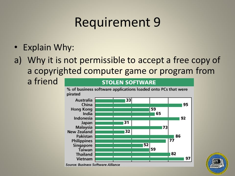 Requirement 9 Explain Why: a)Why it is not permissible to accept a free copy of a copyrighted computer game or program from a friend
