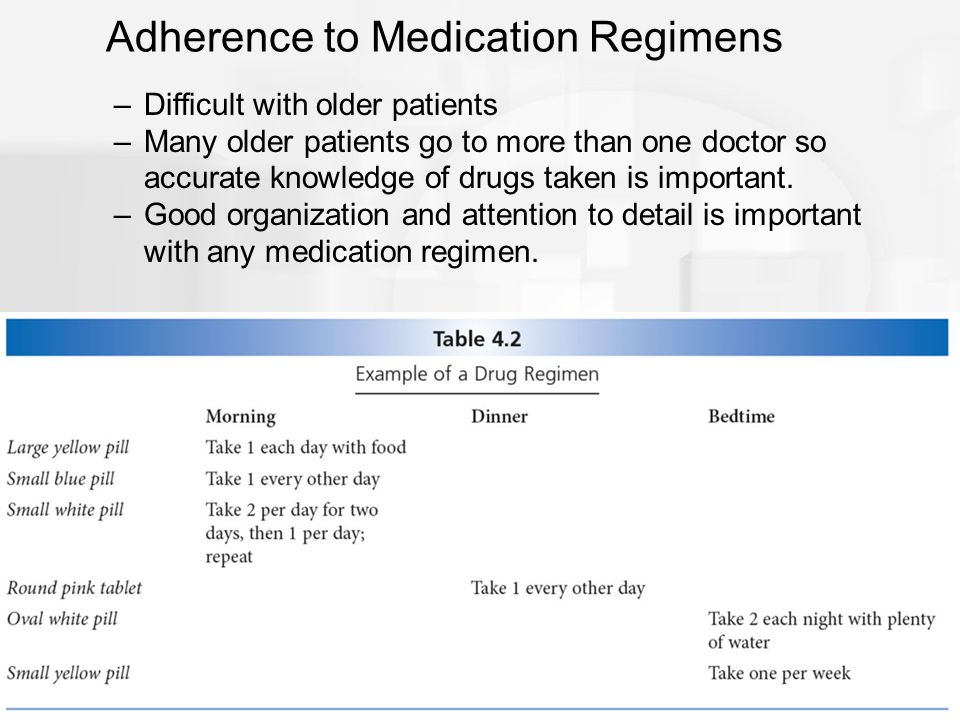 –Difficult with older patients –Many older patients go to more than one doctor so accurate knowledge of drugs taken is important. –Good organization a