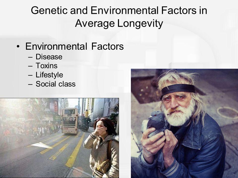 Environmental Factors –Disease –Toxins –Lifestyle –Social class Genetic and Environmental Factors in Average Longevity