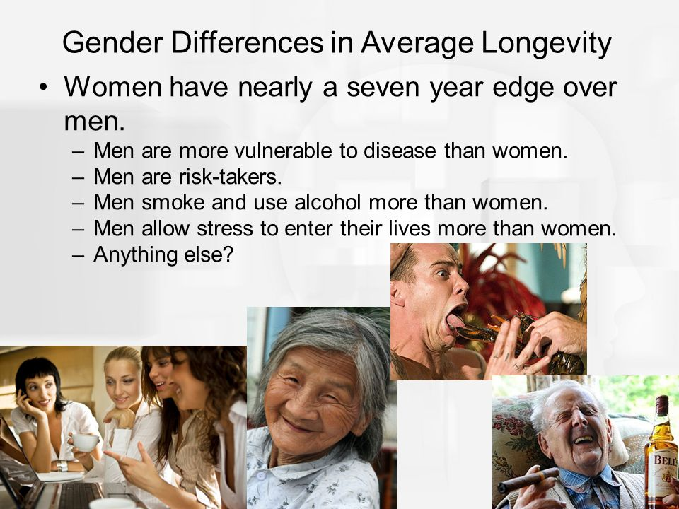 Women have nearly a seven year edge over men. –Men are more vulnerable to disease than women. –Men are risk-takers. –Men smoke and use alcohol more th