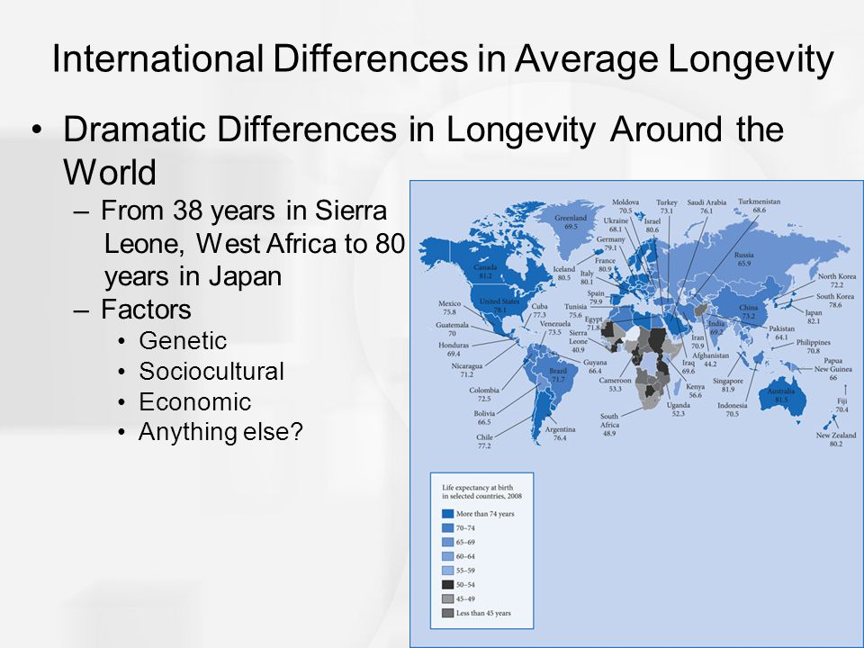 Dramatic Differences in Longevity Around the World –From 38 years in Sierra Leone, West Africa to 80 years in Japan –Factors Genetic Sociocultural Eco
