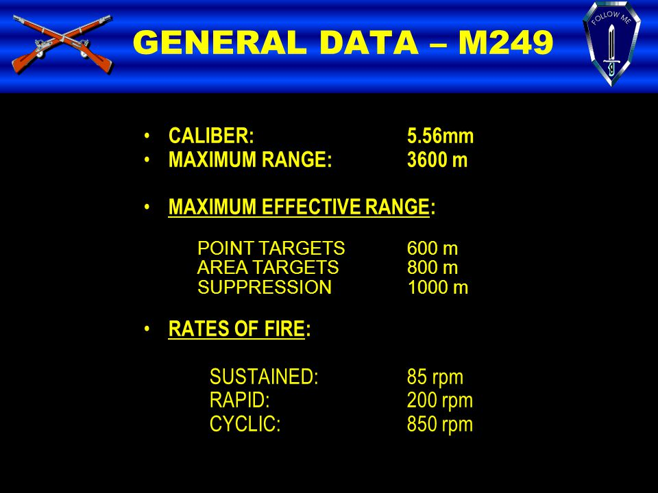 GENERAL DATA – M249 CALIBER:5.56mm MAXIMUM RANGE:3600 m MAXIMUM EFFECTIVE RANGE: POINT TARGETS600 m AREA TARGETS800 m SUPPRESSION1000 m RATES OF FIRE: