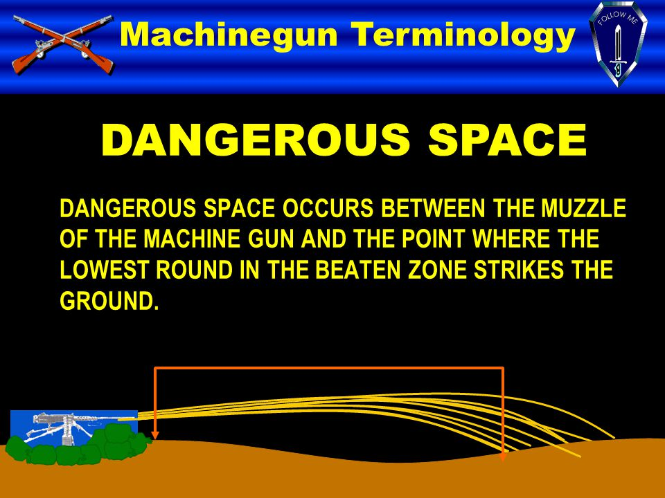 DANGEROUS SPACE OCCURS BETWEEN THE MUZZLE OF THE MACHINE GUN AND THE POINT WHERE THE LOWEST ROUND IN THE BEATEN ZONE STRIKES THE GROUND. Machinegun Te