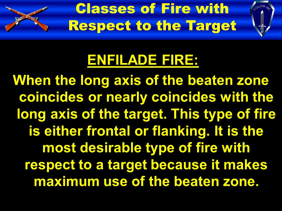ENFILADE FIRE: When the long axis of the beaten zone coincides or nearly coincides with the long axis of the target. This type of fire is either front