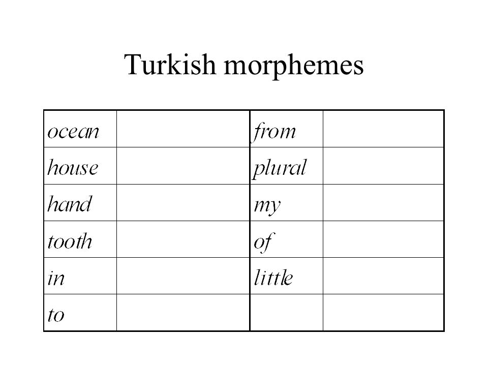 Turkish morphemes