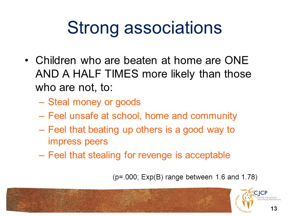 Strong associations Children who are beaten at home are ONE AND A HALF TIMES more likely than those who are not, to: –Steal money or goods –Feel unsaf