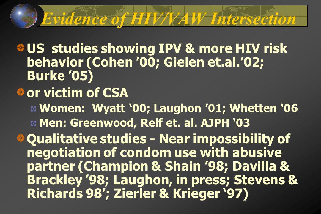 Evidence of HIV/VAW Intersection US studies showing IPV & more HIV risk behavior (Cohen '00; Gielen et.al.'02; Burke '05) or victim of CSA Women: Wyat