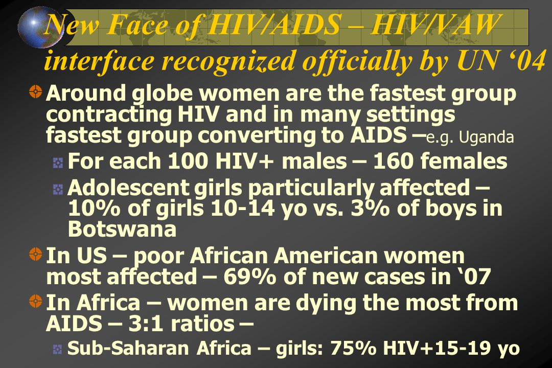 New Face of HIV/AIDS – HIV/VAW interface recognized officially by UN '04 Around globe women are the fastest group contracting HIV and in many settings fastest group converting to AIDS – e.g.