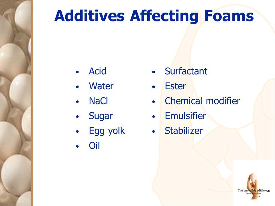 Additives Affecting Foams Acid Water NaCl Sugar Egg yolk Oil Surfactant Ester Chemical modifier Emulsifier Stabilizer