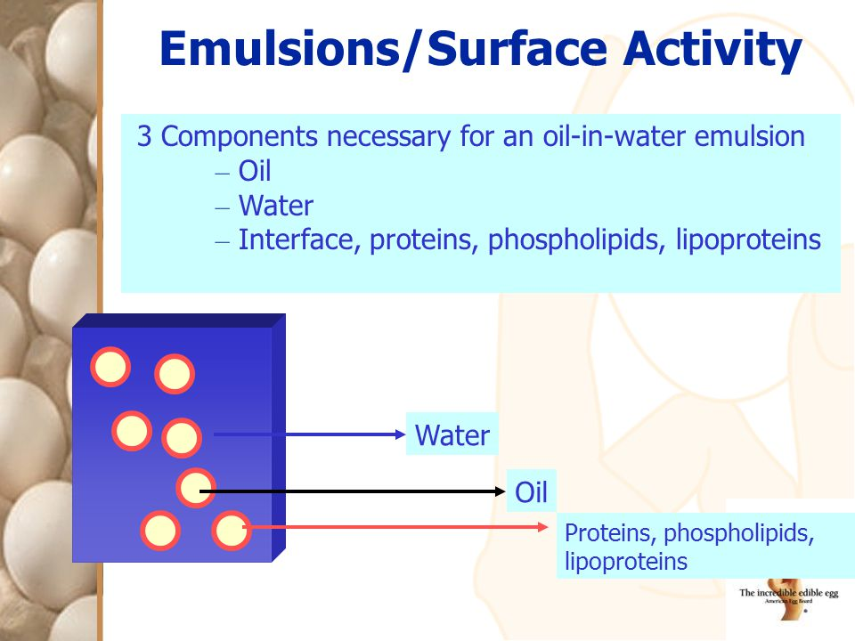 3 Components necessary for an oil-in-water emulsion – Oil – Water – Interface, proteins, phospholipids, lipoproteins Oil Proteins, phospholipids, lipo