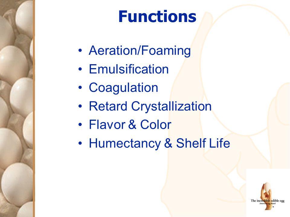 Functions Aeration/Foaming Emulsification Coagulation Retard Crystallization Flavor & Color Humectancy & Shelf Life