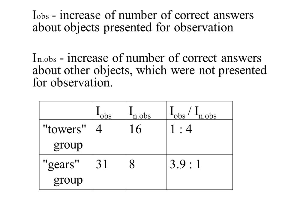 I obs - increase of number of correct answers about objects presented for observation I n.obs - increase of number of correct answers about other objects, which were not presented for observation.