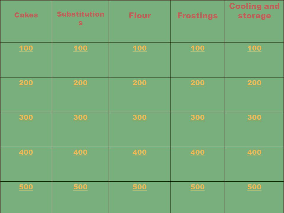Cakes Substitution s FlourFrostings Cooling and storage 100 200 300 400 500