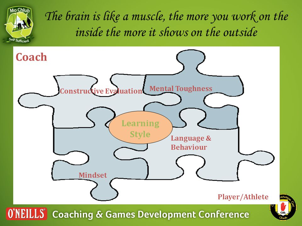 The brain is like a muscle, the more you work on the inside the more it shows on the outside Constructive Evaluation Mental Toughness Mindset Language