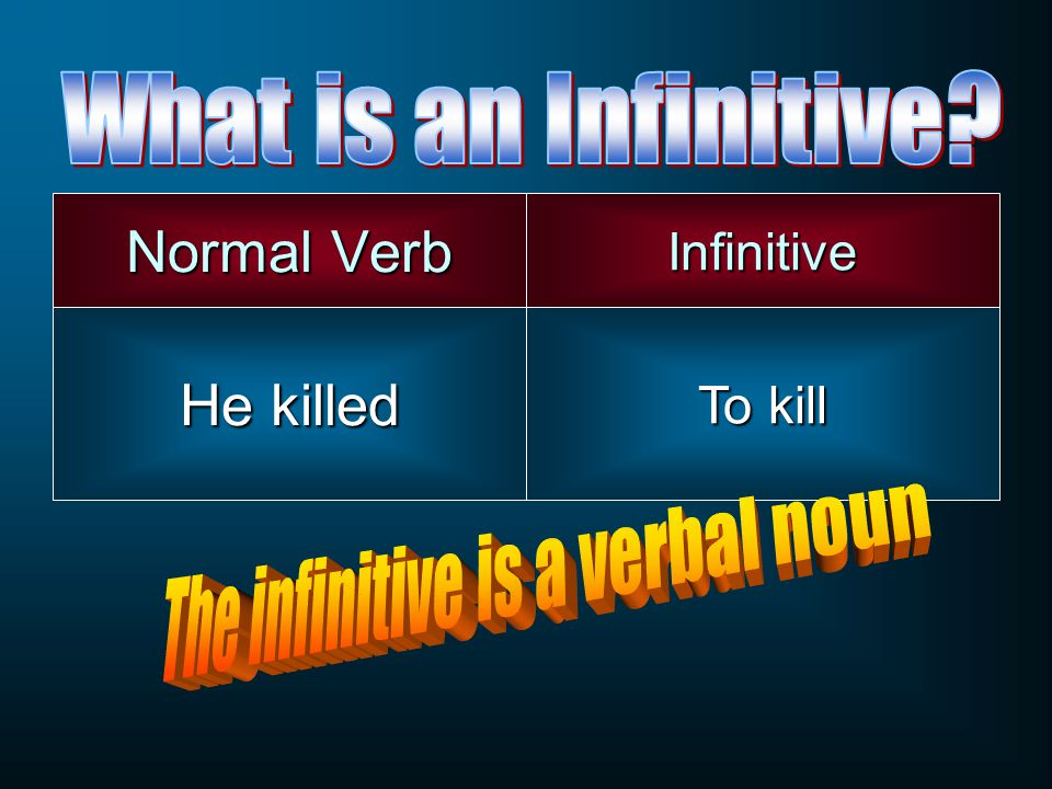Normal Verb Infinitive He killed To kill