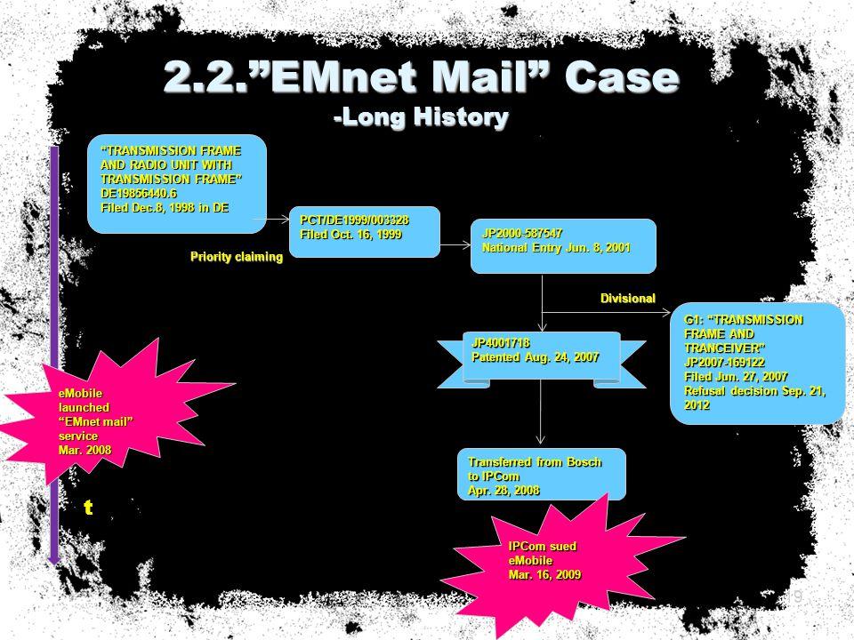 """2.2.""""EMnet Mail"""" Case -Long History 19 """"TRANSMISSION FRAME AND RADIO UNIT WITH TRANSMISSION FRAME"""" DE19856440.6 Filed Dec.8, 1998 in DE PCT/DE1999/003"""