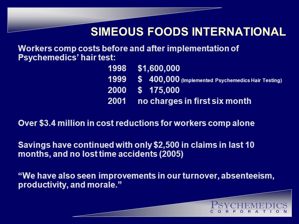 SIMEOUS FOODS INTERNATIONAL Workers comp costs before and after implementation of Psychemedics' hair test: 1998$1,600,000 1999$ 400,000 (Implemented Psychemedics Hair Testing) 2000$ 175,000 2001no charges in first six month Over $3.4 million in cost reductions for workers comp alone Savings have continued with only $2,500 in claims in last 10 months, and no lost time accidents (2005) We have also seen improvements in our turnover, absenteeism, productivity, and morale.