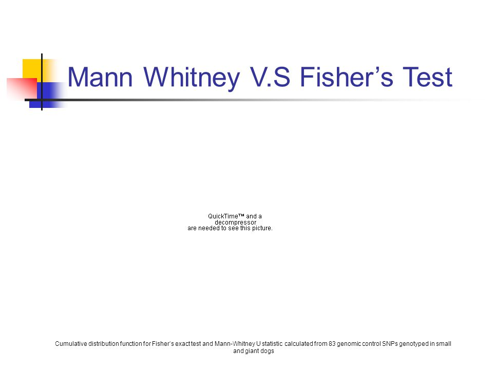 Cumulative distribution function for Fisher's exact test and Mann-Whitney U statistic calculated from 83 genomic control SNPs genotyped in small and giant dogs Mann Whitney V.S Fisher's Test