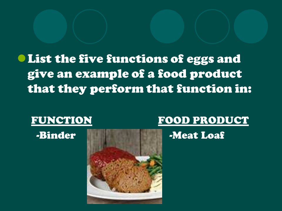 List the five functions of eggs and give an example of a food product that they perform that function in: FUNCTIONFOOD PRODUCT -Binder -Meat Loaf